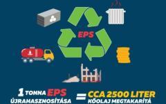 Ökotudatos hőszigetelés - EPS körforgás, újrahasznosítás